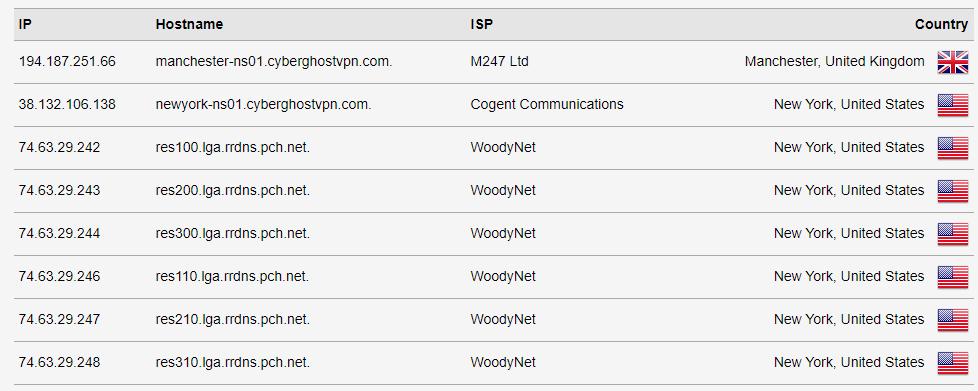 Cyberghost-DNS-Leaks-Test