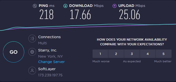 ExpressVPN-Speed-Test