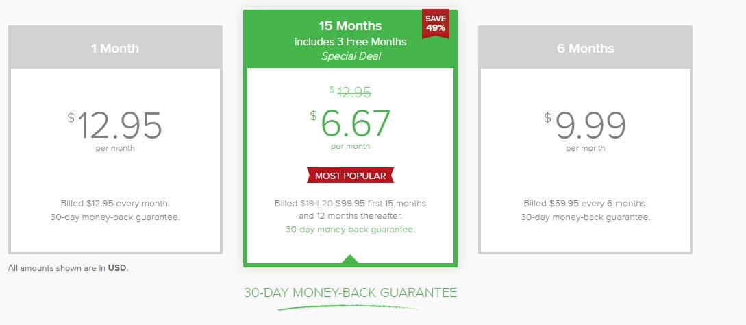 ExpressVPN-pricing-plan