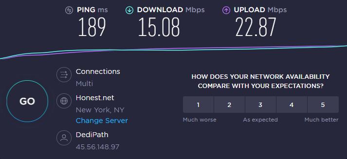 ExpressVPN-speed-tests