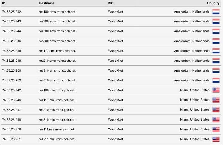 Cyberghost-DNS-Leak