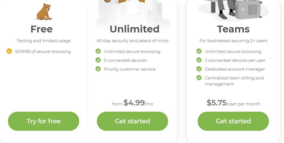 pricing plans of TunnelBear